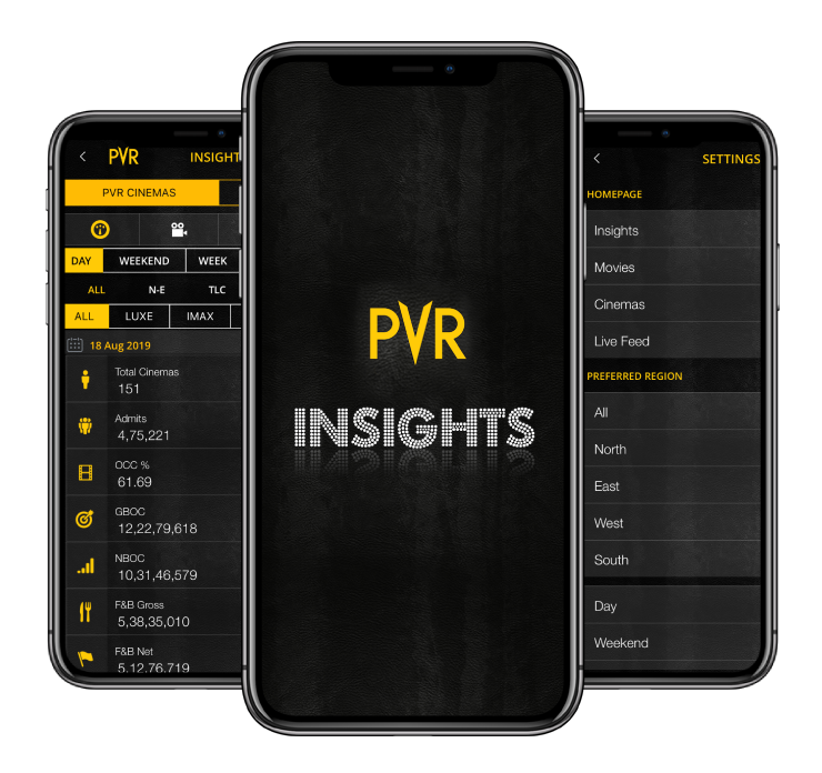 pvr Insights app